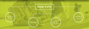 am-pm design & print