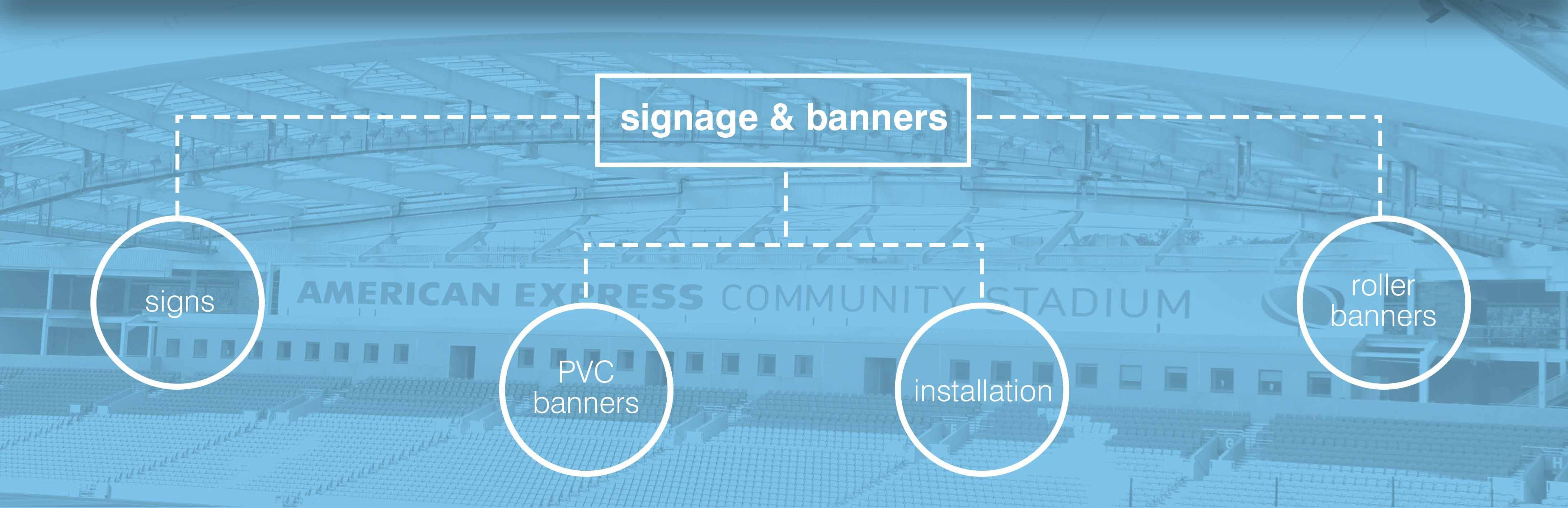am-pm signage & banners